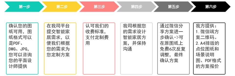 方案设计流程.jpg